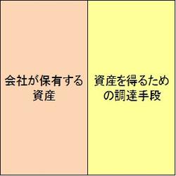 Bs_naze1