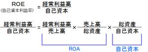 Roe_2